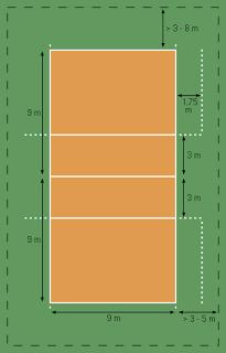 ukuran lapangan voli tampak atas